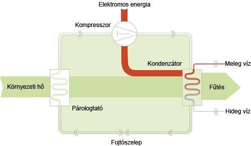 hoszivattyu_magyar_1.jpg