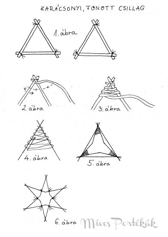 Karácsonyi fonott csillag.jpg