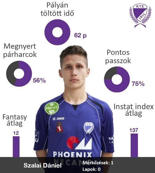 fantasy liga