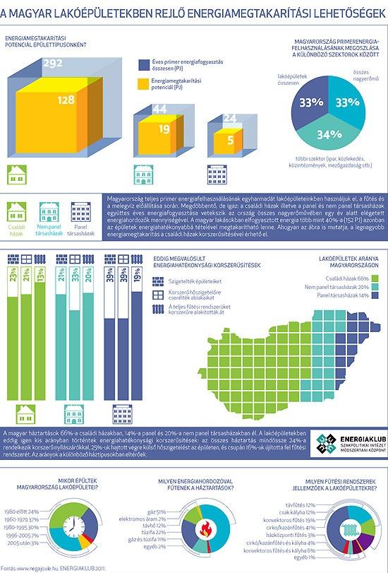 ZBR szén-dioxid-kibocsátás szén-dioxid-kvóta Nemzeti Fejlesztési Minisztérium hőszigetelés lakásfelújítás fenntarthatóság városi életmód energiatakarékosság