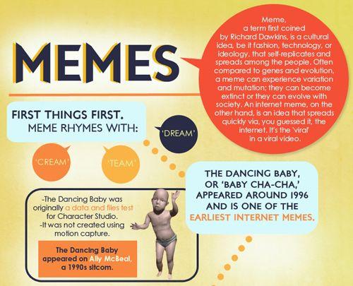 Meme infográf (klikk a teljes méretűért!)