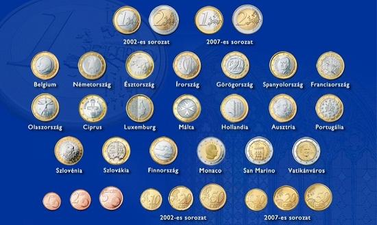 Forrás: Európai Központi Bank