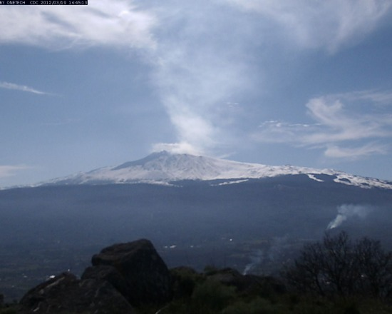 Forrás: Etnaguide webcam