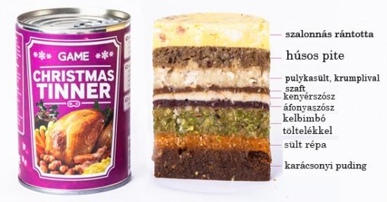 Undorító, de igaz: karácsonyi menü konzervben