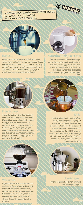 Presszó, filter, vákuum - így is lehet kávét főzni